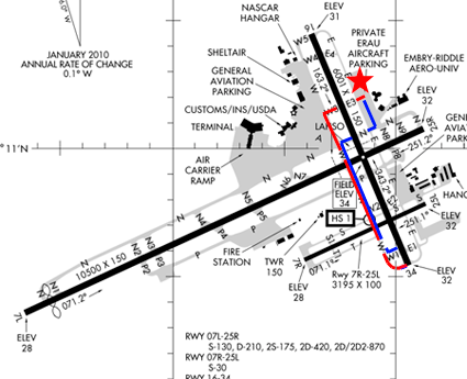 Daytona Beach Airport Diagram