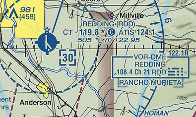 Redding Airport. The C is next to the control tower (CT) frequency 119.8.